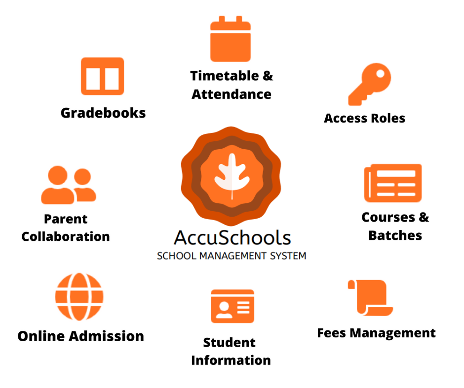 AccuSchools Management System