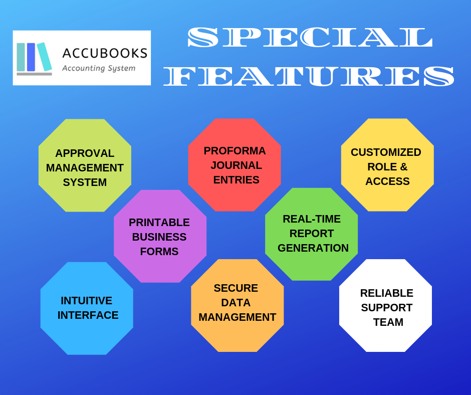 What are the different features of AccuBooks Accounting System?